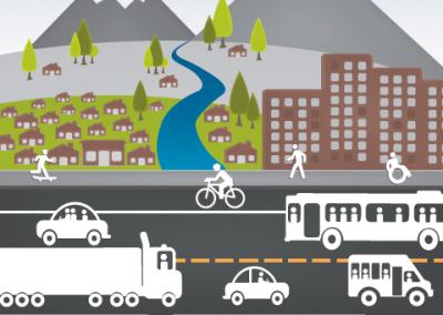 Transportation Options Plan ODOT