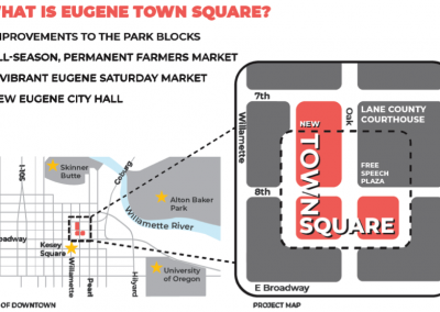 Eugene Town Square